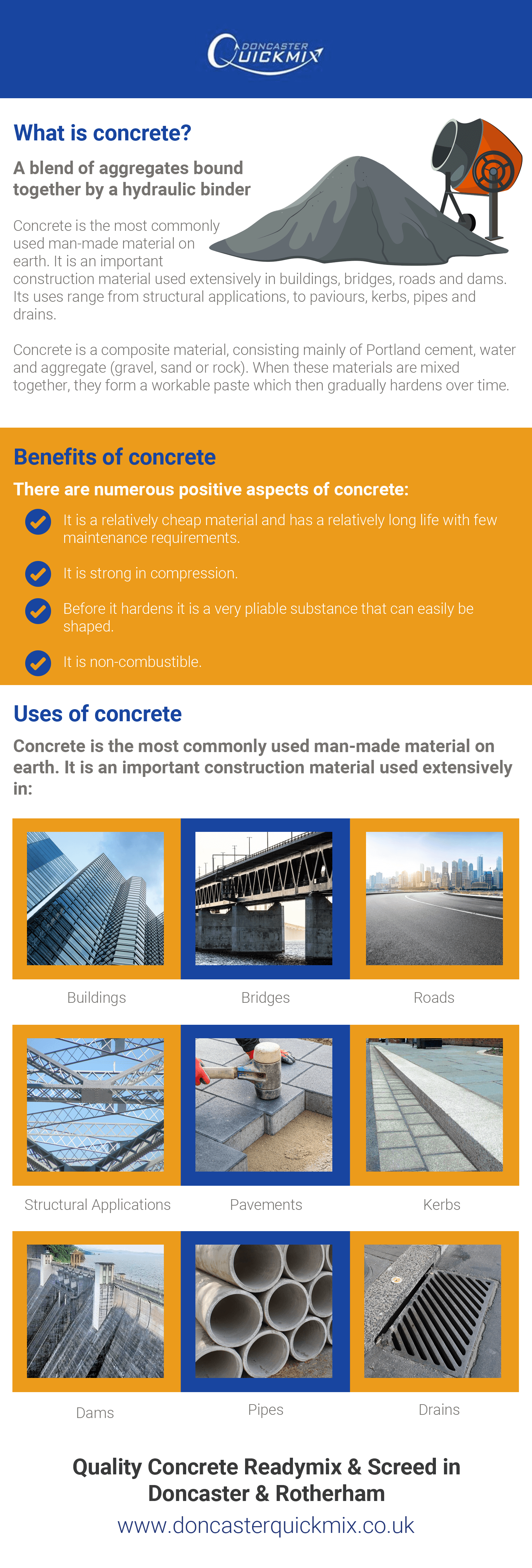 What is Concrete (Infographic)