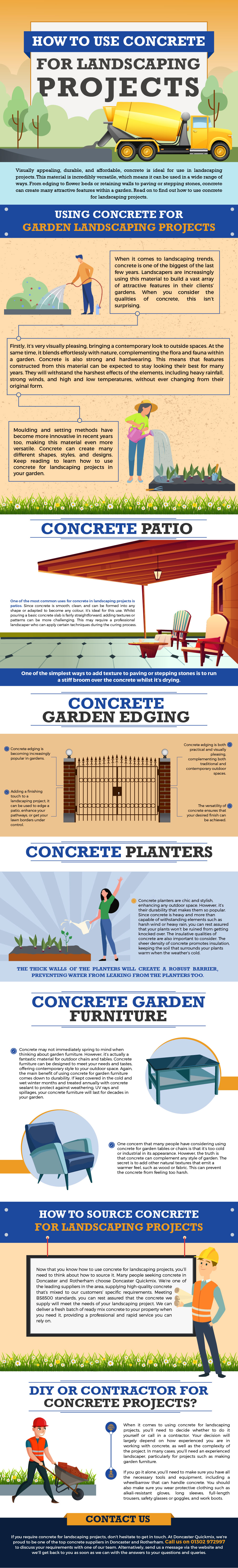 How to use concrete for landscaping projects [Infographic]
